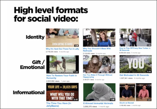 Image: BuzzFeed video examples