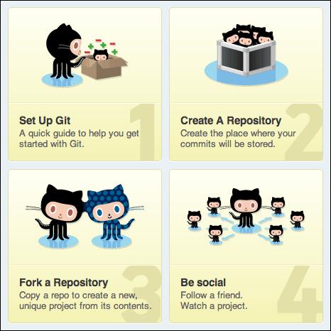 GitHub image - First steps at GitHub