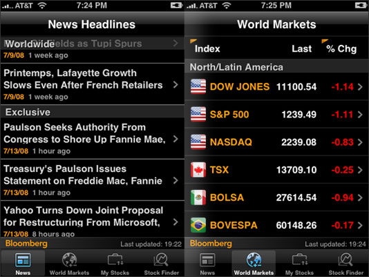 Bloomberg LP app for iPhone 