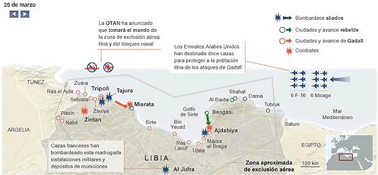 Cronología: Operación Amanecer de la Odisea sobre Libia