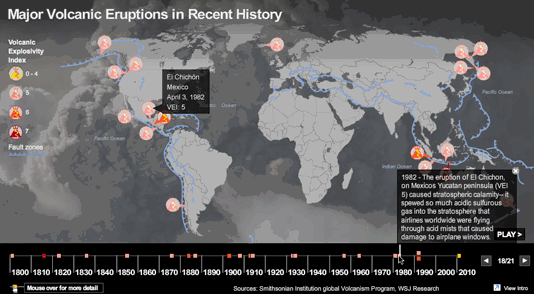 WSJ: Biggest Volcanic Eruptions